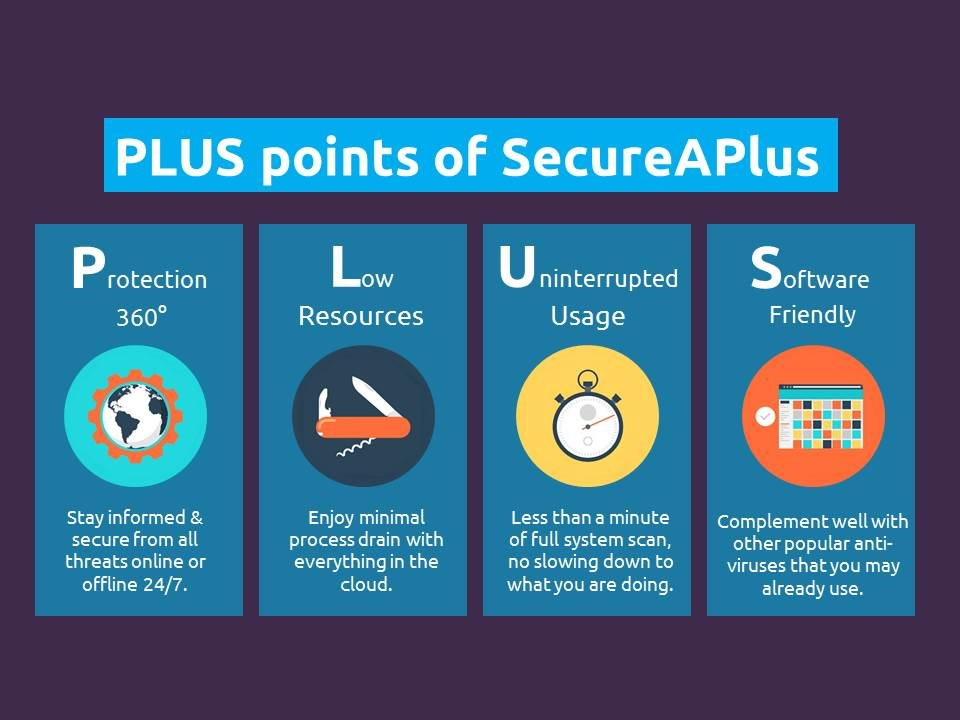 SecureAPlus Main Features