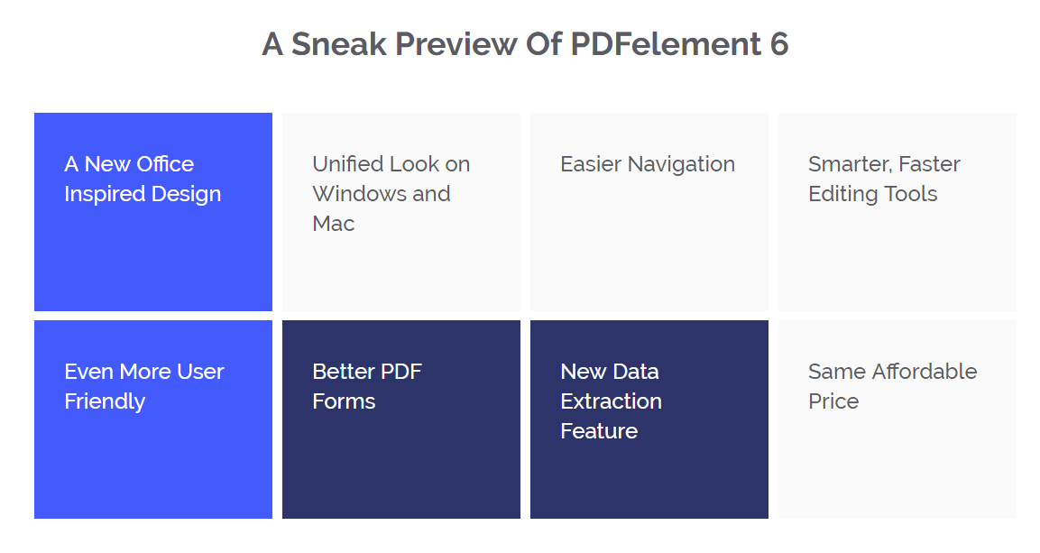 PDFElement New Features