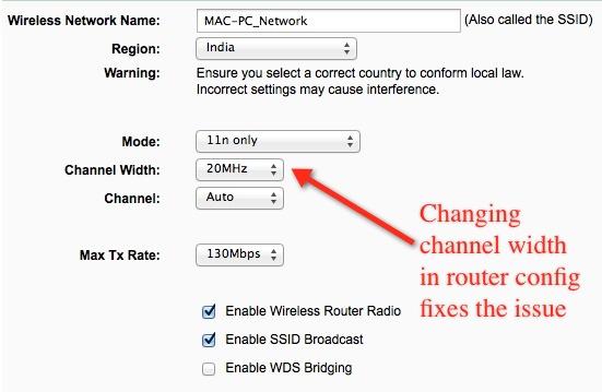 Wifi channel width