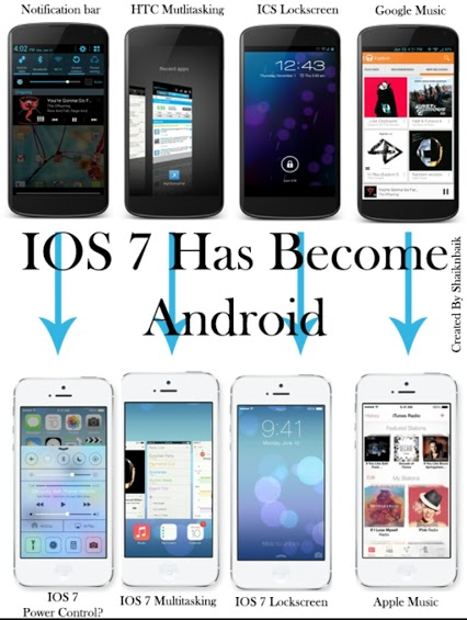Android and iOS 7