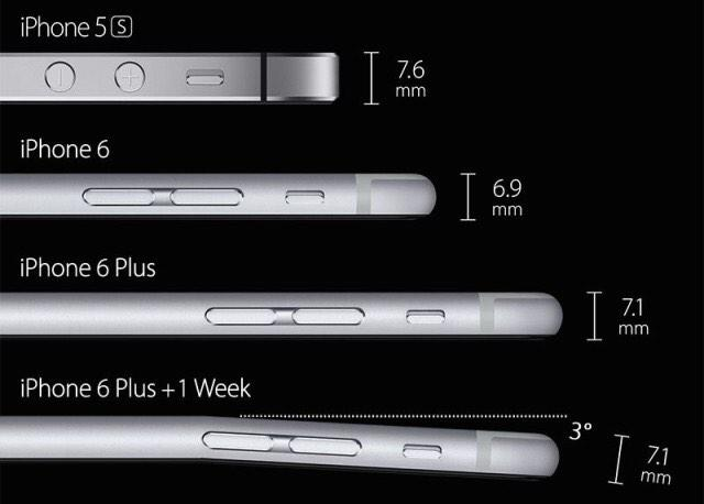 Apple iPhone 6 Plus Bends