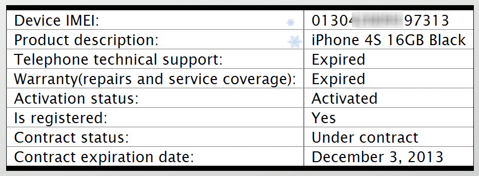 Check Your Service and Support Coverage - Apple