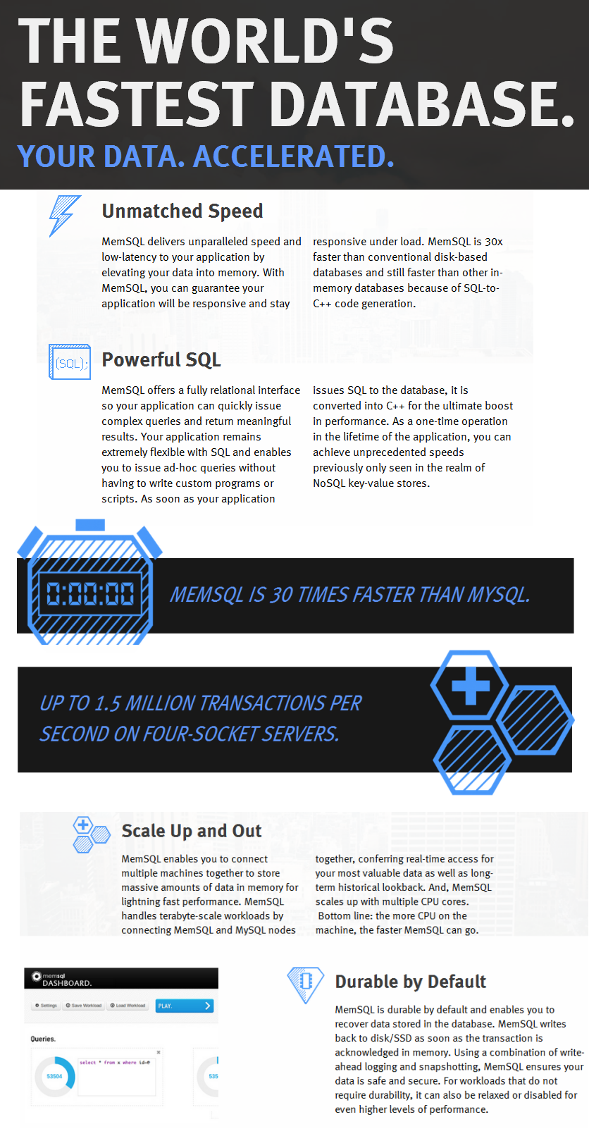 MemSQL main features inforgraphic