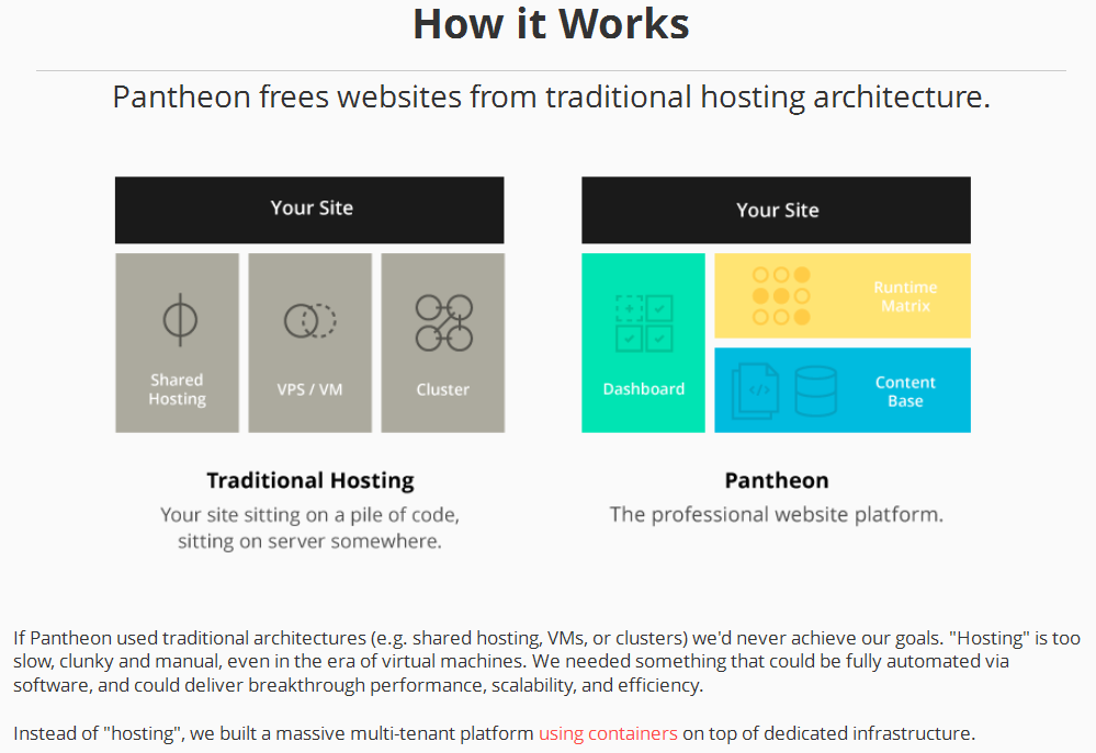 Pantheon Hosting Review