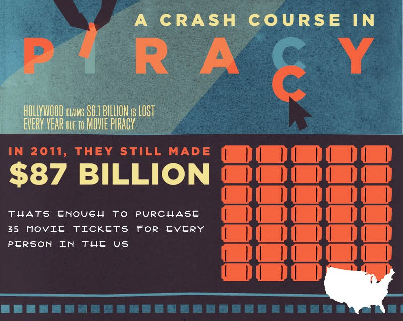 Piracy facts