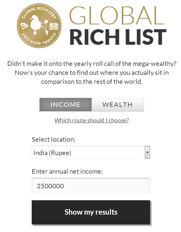 The Rich Index