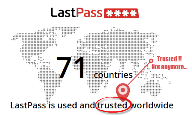 LastPass Security