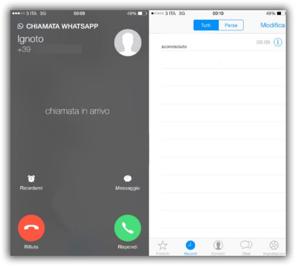 WhatsApp Calling Feature Activation For Apple iOS
