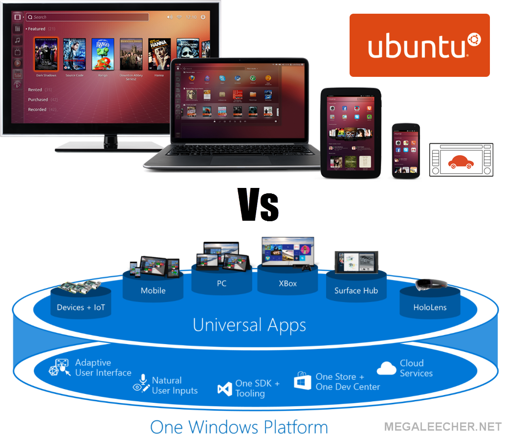 Windows 10 Vs Ubuntu