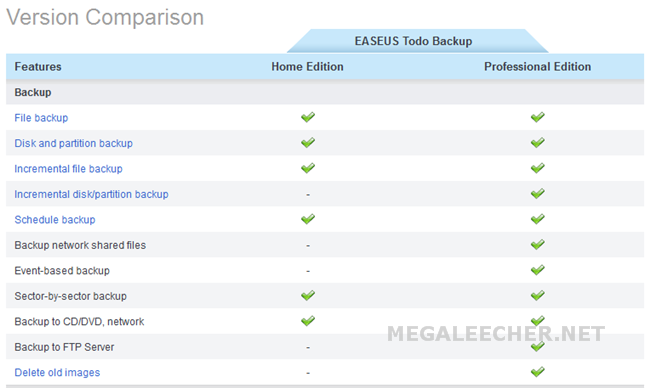 EASEUS Todo Backup Professional Edition