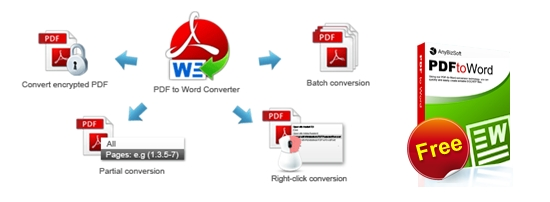 Free Utility To Convert PDF Files To Microsoft office Format