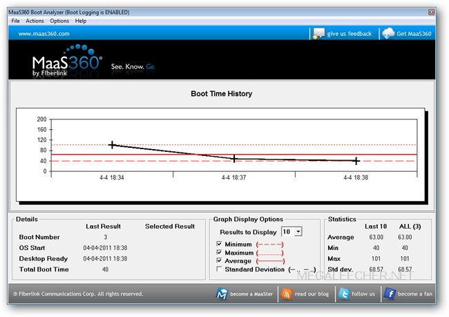 MaaS360 Boot Analyzer Tool
