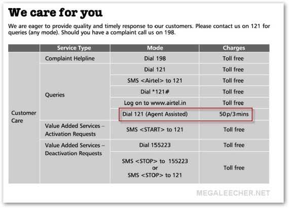 Airtel Customer Care Number Cheat Sheet