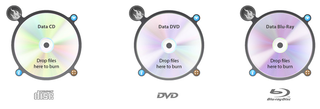 CD, DVD And Blu-ray Burn Support