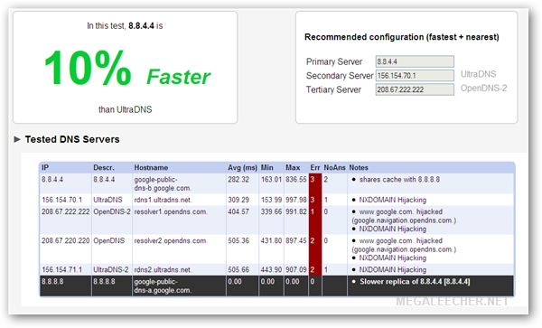 DNS Speed Report
