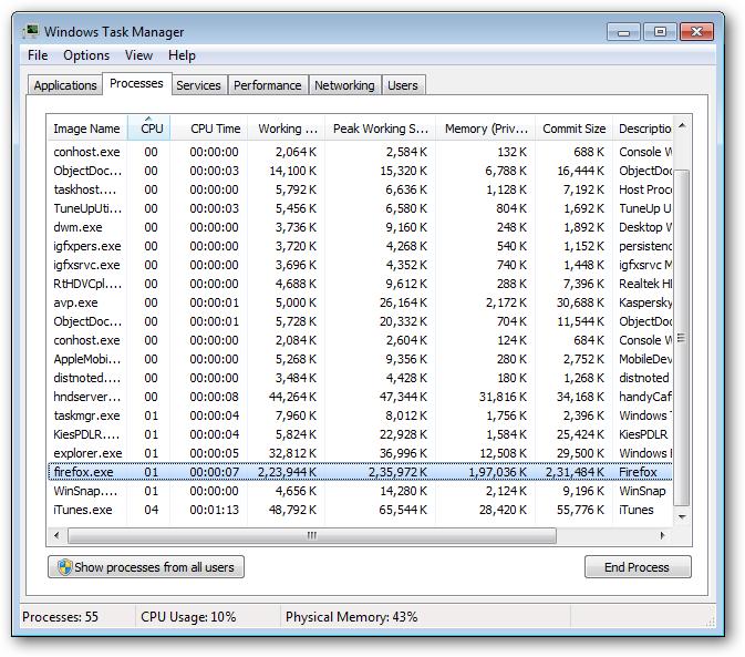 Firefox 4 Memory Usage