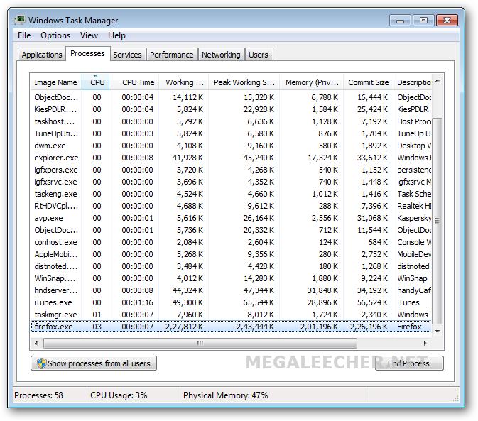 Firefox 5 Memory Usage