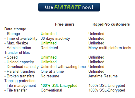 New unlimited rapidshare