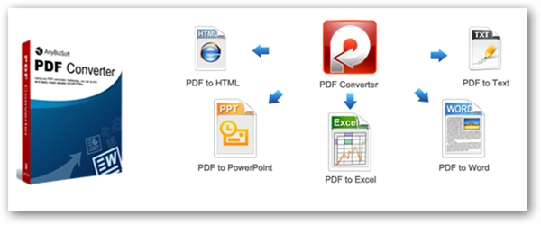 Professional PDF Converter